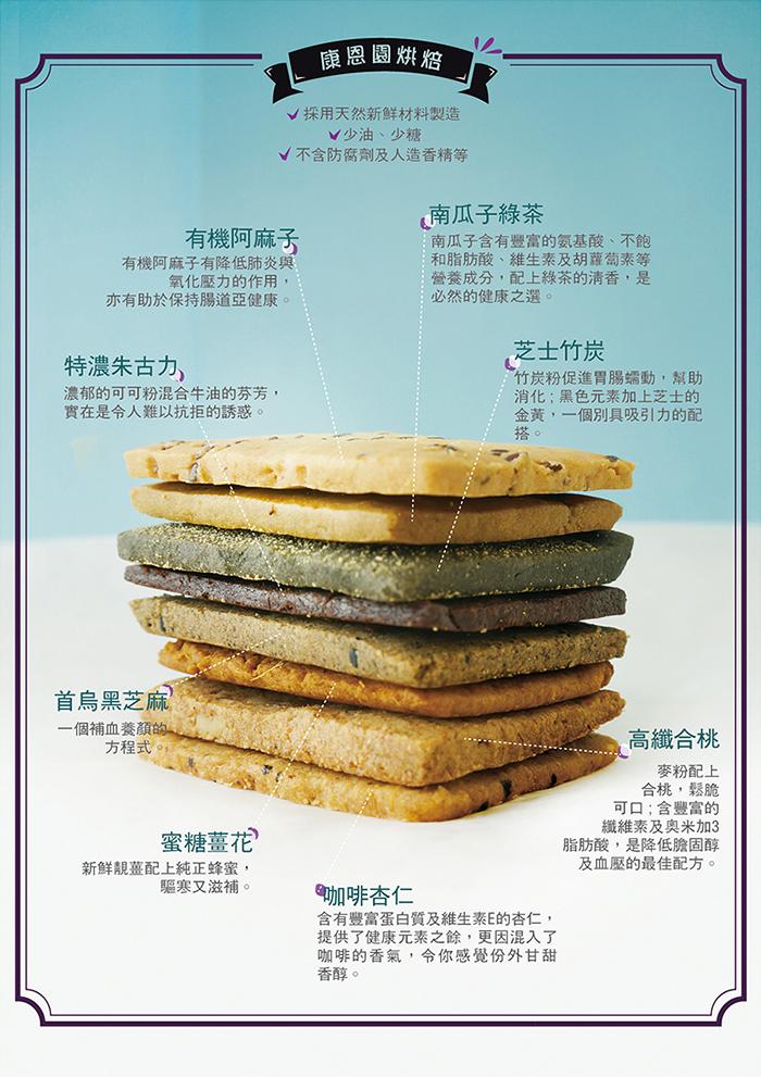 cookies_draft